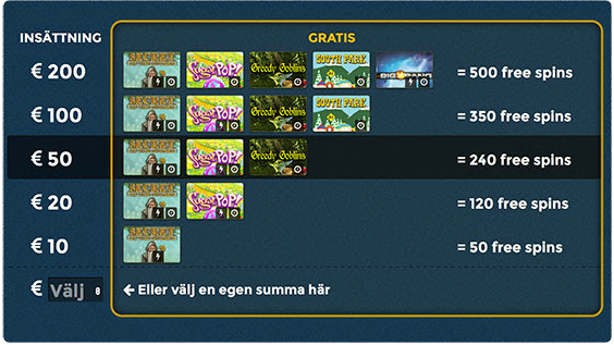 bonusarna hos Casino Saga